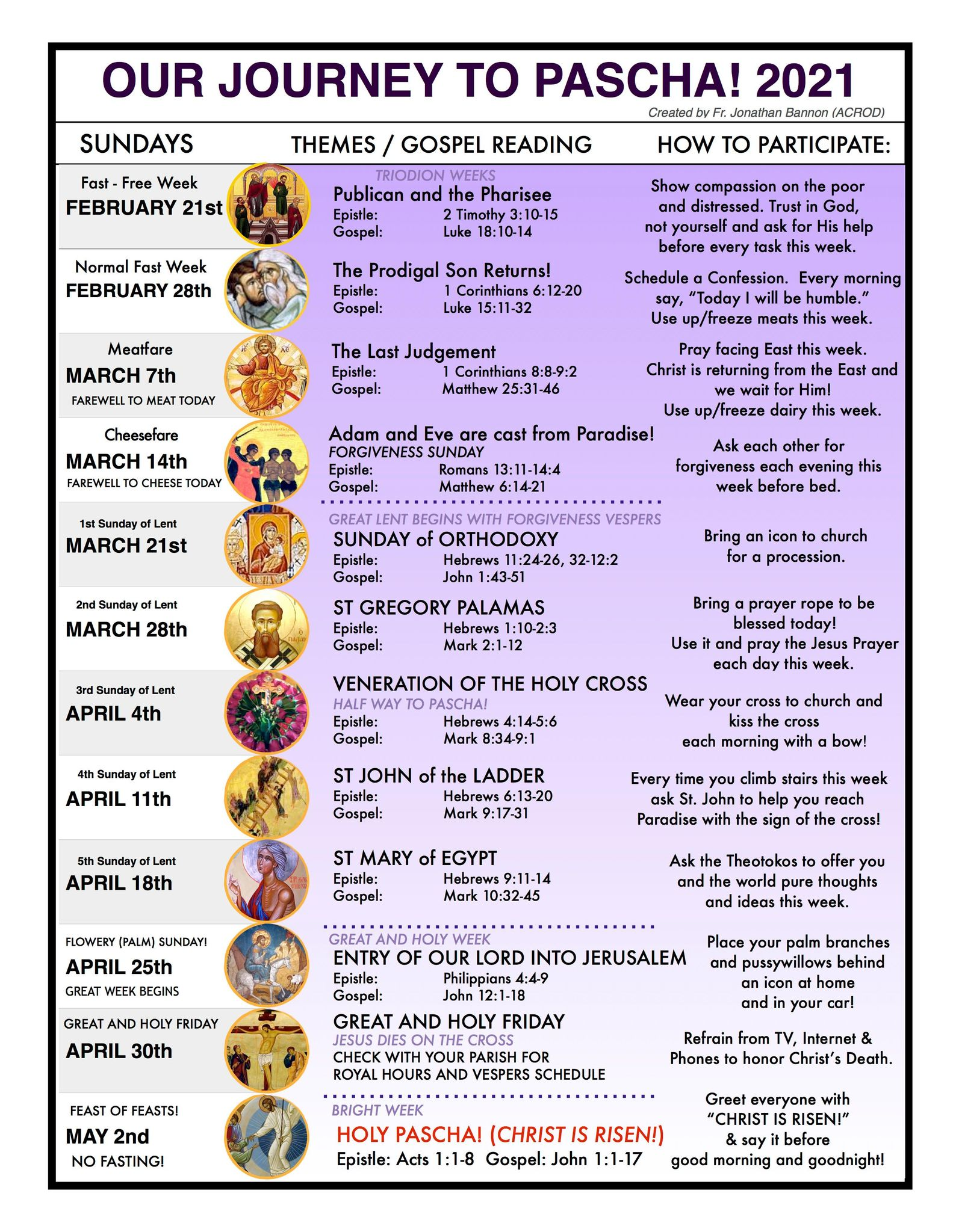 Journey to Pascha chart