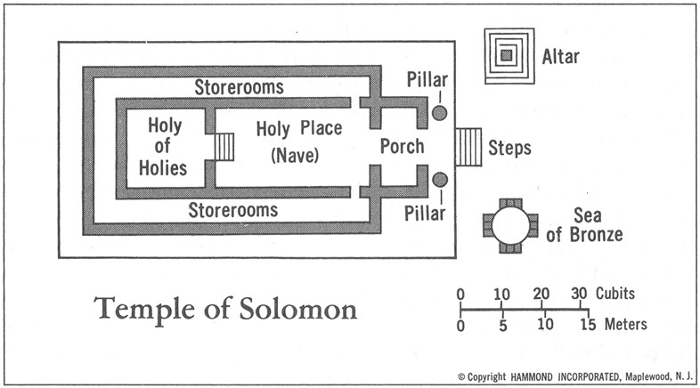 List Of Synonyms And Antonyms Of The Word Jewish Temple Diagram