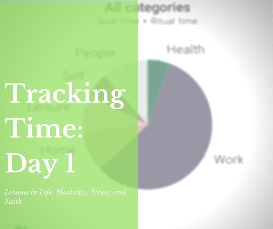 Time Tracking, Orthodox Christianity, Faith, Depression, Stress